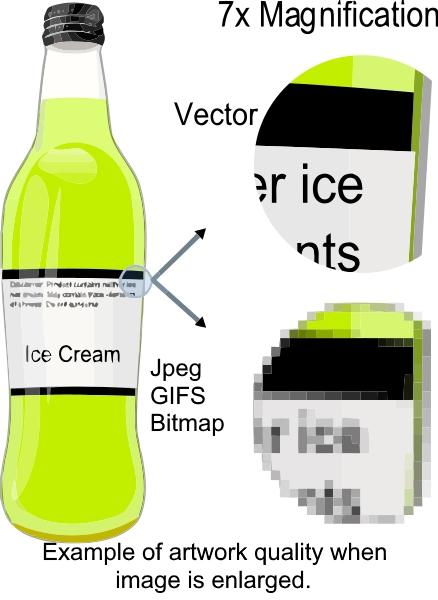 Vector Artwork Illustration